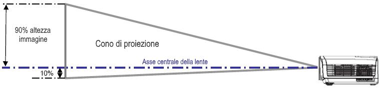 calcolo offset